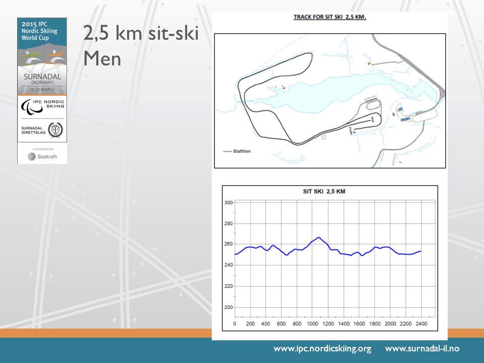 www.ipc.nordicskiing.org www.surnadal-il.no 2,5 km sit-ski Men