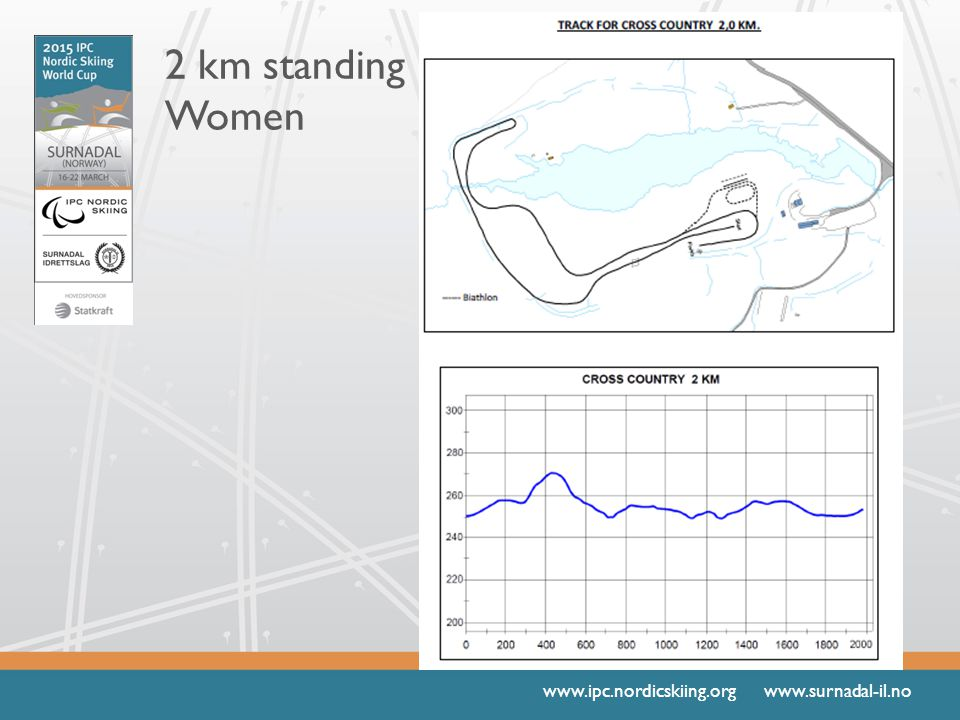 www.ipc.nordicskiing.org www.surnadal-il.no 2 km standing Women