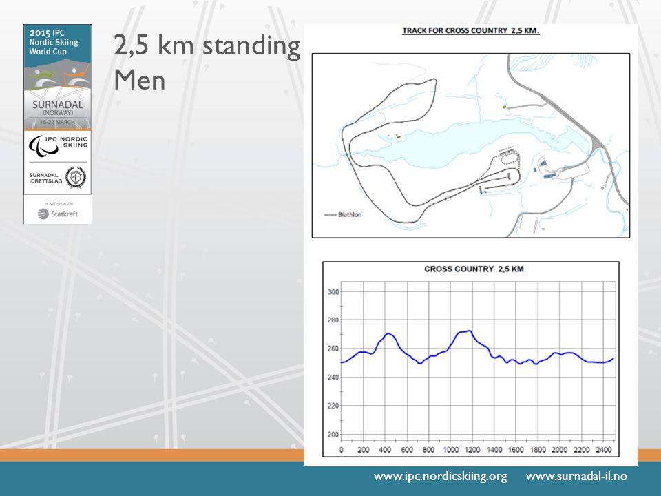 www.ipc.nordicskiing.org www.surnadal-il.no 2,5 km standing Men