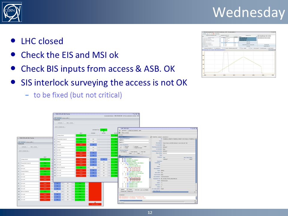 Wednesday ● LHC closed ● Check the EIS and MSI ok ● Check BIS inputs from access & ASB.