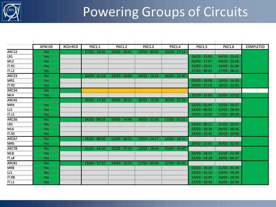 Remaining HWC tests