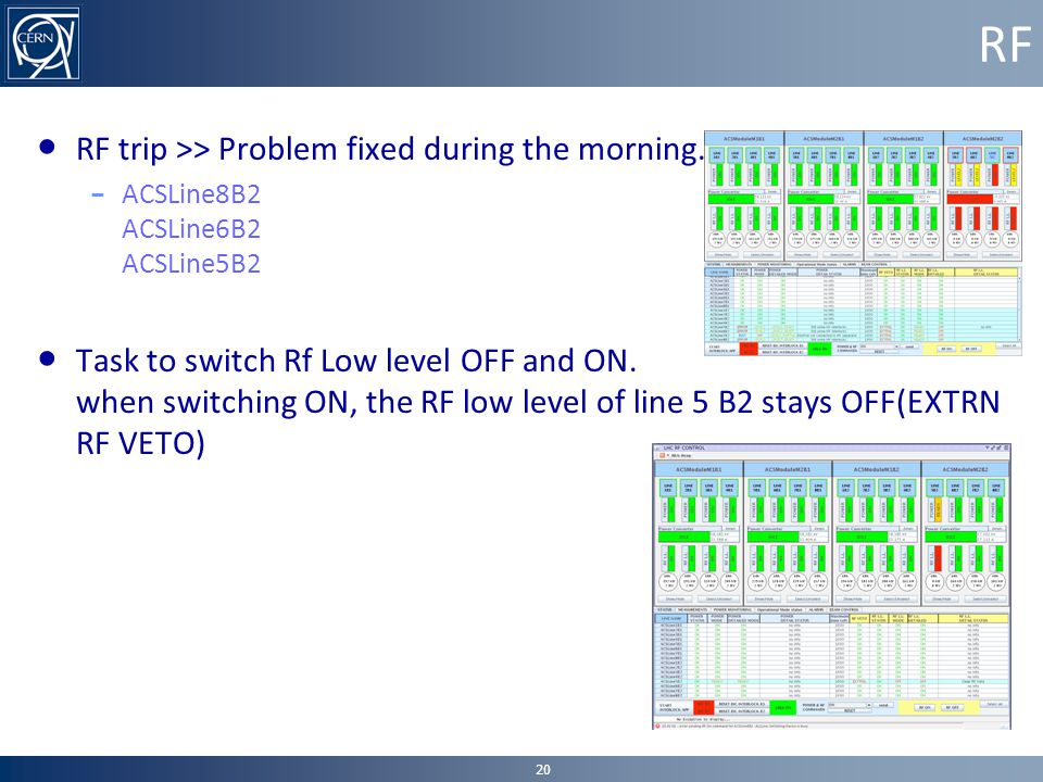 RF ● RF trip >> Problem fixed during the morning.