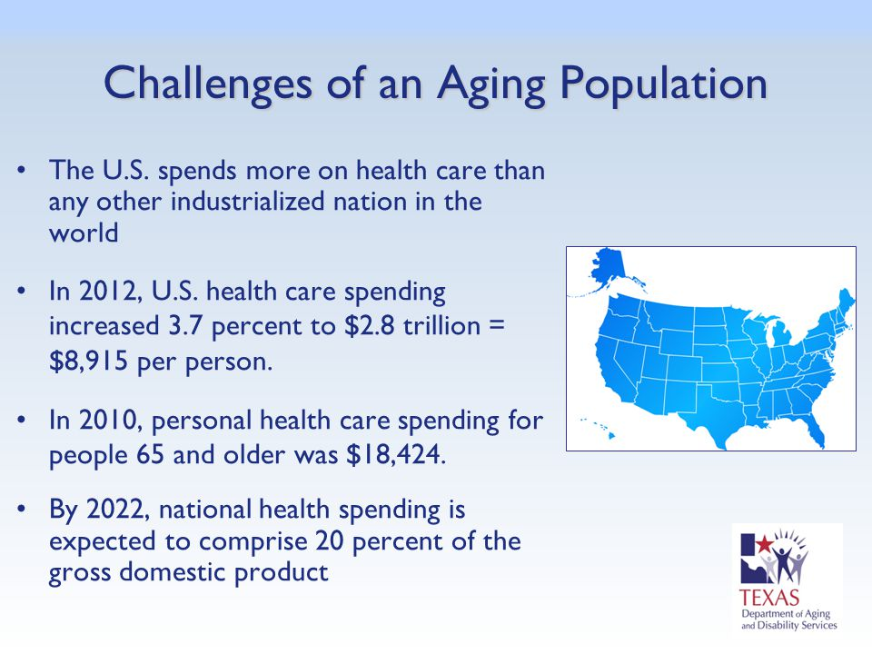 Challenges of an Aging Population The U.S. spends more on health care than any other industrialized nation in the world In 2012, U.S. health care spen