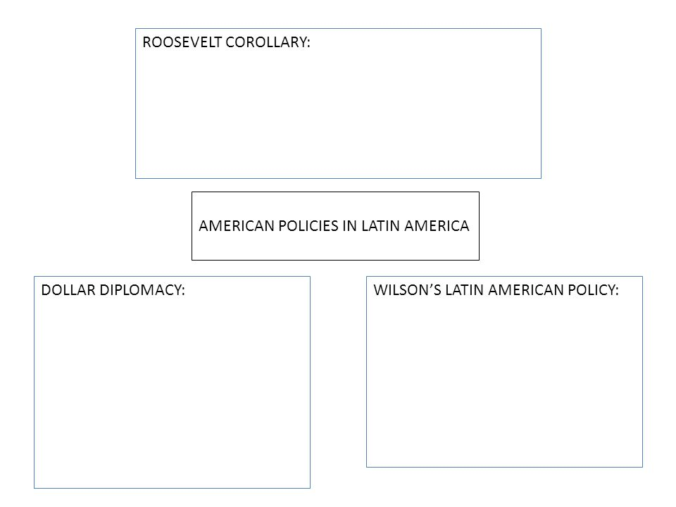 ROOSEVELT COROLLARY: DOLLAR DIPLOMACY:WILSON'S LATIN AMERICAN POLICY: AMERICAN POLICIES IN LATIN AMERICA