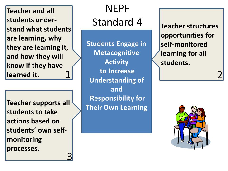 NEPF Standard 4 Students Engage in Metacognitive Activity to Increase Understanding of and Responsibility for Their Own Learning Teacher structures opportunities for self-monitored learning for all students.