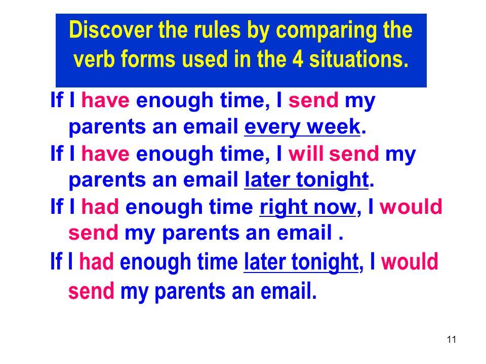 11 If I have enough time, I send my parents an email every week. If I have enough time, I will send my parents an email later tonight. If I had enough