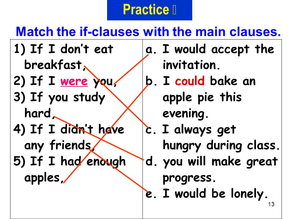 13 Match the if-clauses with the main clauses. Practice Ⅰ 1) If I don't eat breakfast, 2) If I were you,were 3) If you study hard, 4) If I didn't have