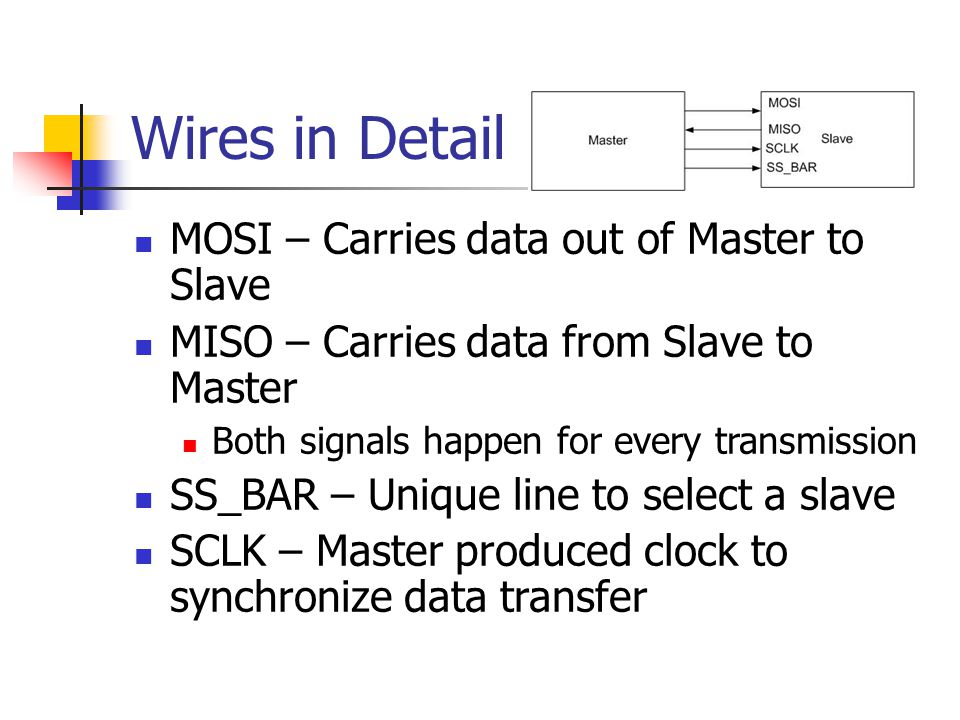 Wires in Detail MOSI – Carries data out of Master to Slave MISO – Carries data from Slave to Master Both signals happen for every transmission SS_BAR – Unique line to select a slave SCLK – Master produced clock to synchronize data transfer
