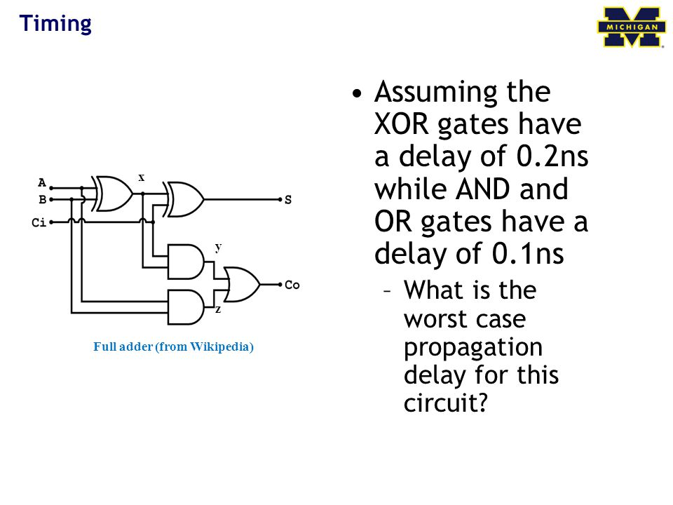Full adder (from Wikipedia) Timing Assuming the XOR gates have a delay of 0.2ns while AND and OR gates have a delay of 0.1ns –What is the worst case propagation delay for this circuit.