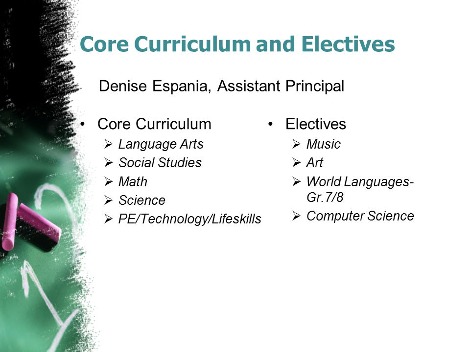 Core Curriculum and Electives Denise Espania, Assistant Principal Core Curriculum  Language Arts  Social Studies  Math  Science  PE/Technology/Lifeskills Electives  Music  Art  World Languages- Gr.7/8  Computer Science