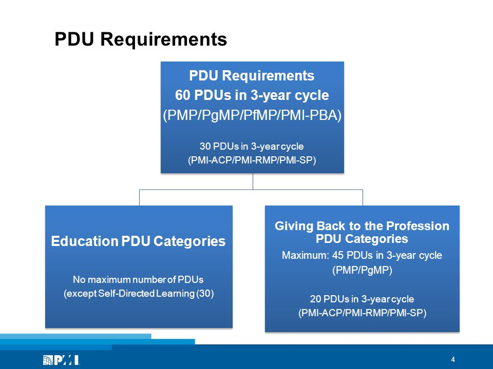 15 PDU Giving Back to the Profession Categories: Cat E: Volunteer Service Earn PDUs by providing volunteer, non-compensated project management, project risk, project scheduling, or program management services to non-employer or non-client customer groups.