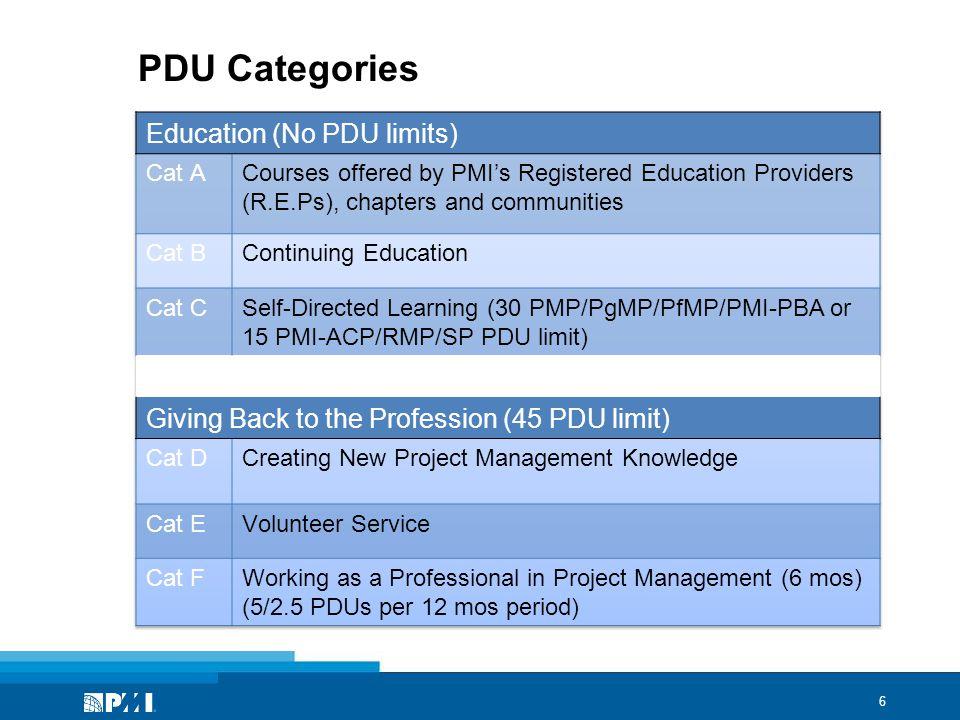 6 PDU Categories
