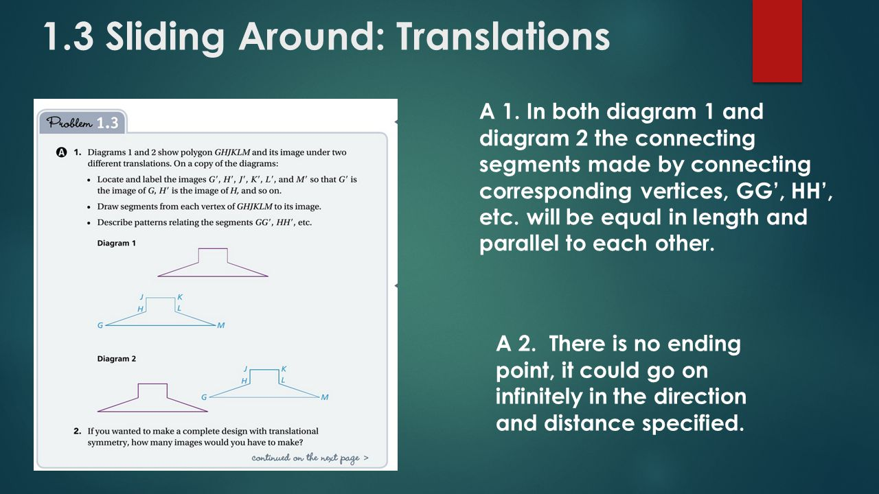 1.3 Sliding Around: Translations B 2.Corresponding sides are the same length and parallel.