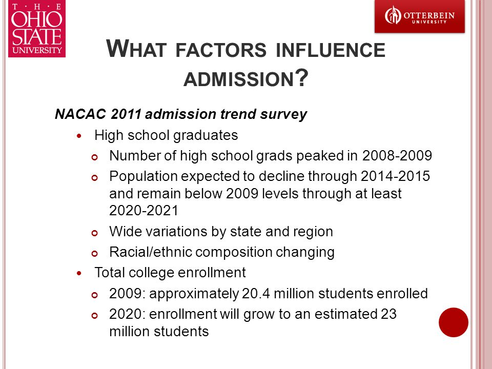 W HAT FACTORS INFLUENCE ADMISSION ? NACAC 2011 admission trend survey High school graduates Number of high school grads peaked in 2008-2009 Population