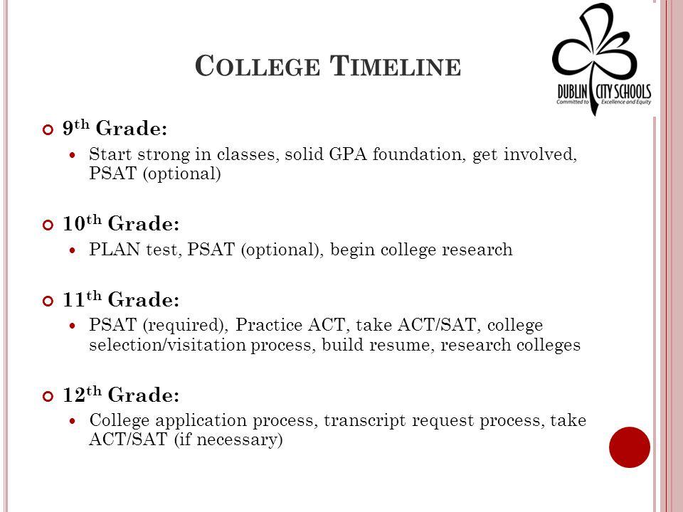 ACT & SAT T EST D ATES : SAT December 7, 2013 January 25, 2014 (DCHS) March 8, 2014 May 3, 2014 (DJHS) June 7, 2014 ACT December 14, 2013 (DJHS) February 8, 2014 April 12, 2014 (DSHS) June 14, 2014