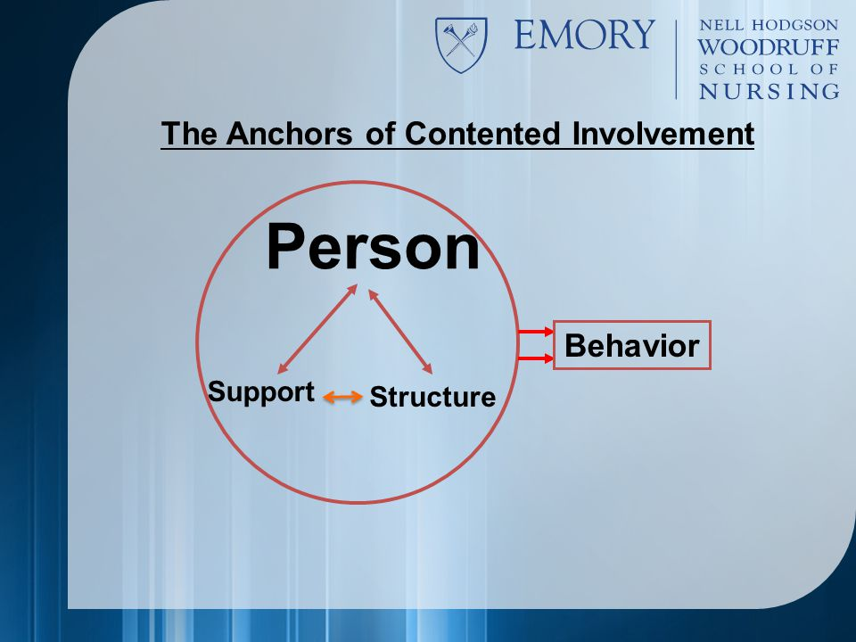Person Support Structure Behavior The Anchors of Contented Involvement