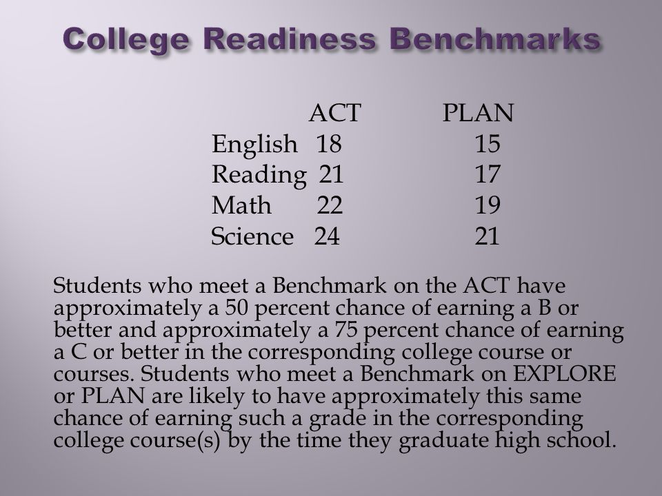 ACTPLAN English 18 15 Reading 21 17 Math 22 19 Science 24 21 Students who meet a Benchmark on the ACT have approximately a 50 percent chance of earning a B or better and approximately a 75 percent chance of earning a C or better in the corresponding college course or courses.
