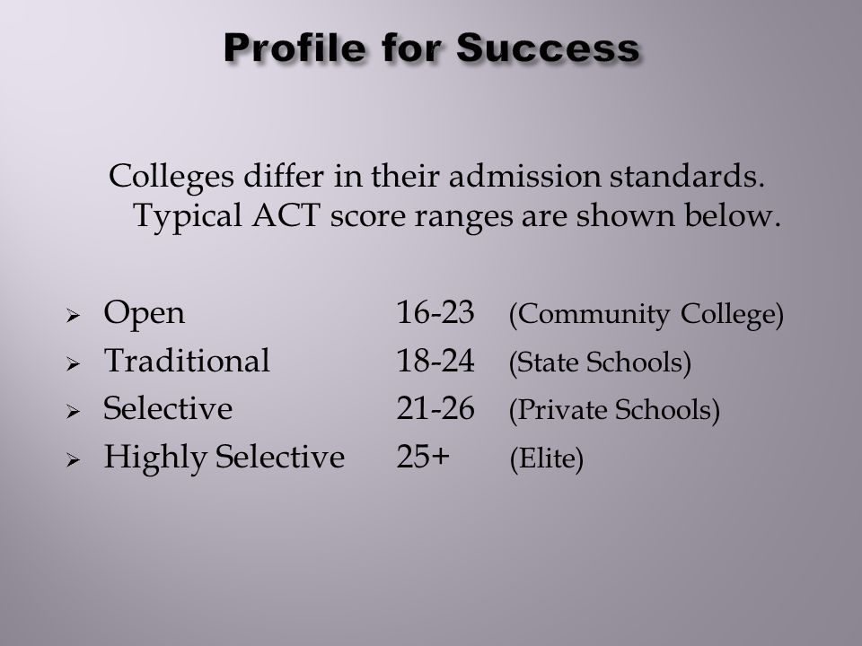 Colleges differ in their admission standards. Typical ACT score ranges are shown below.