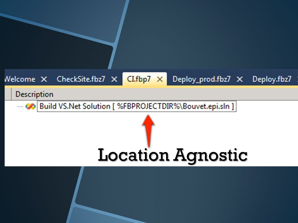 Location Agnostic