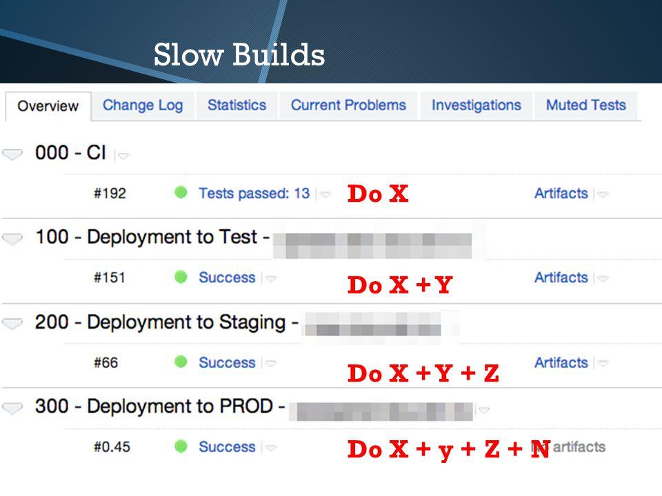 Slow Builds Do X Do X + Y Do X + Y + Z Do X + y + Z + N