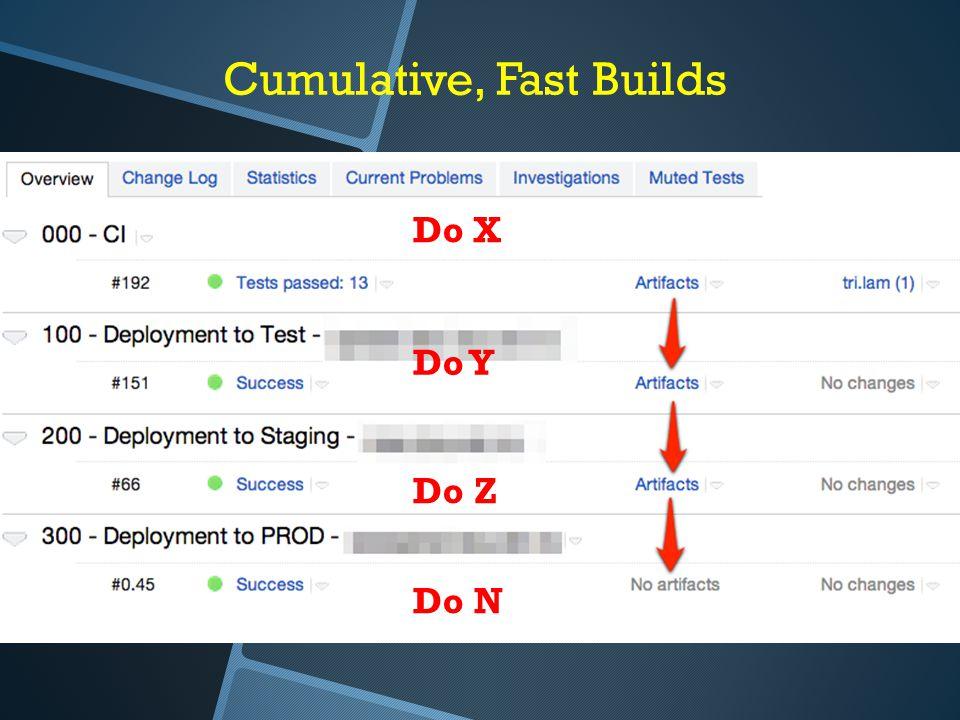 Cumulative, Fast Builds Do X Do Y Do Z Do N