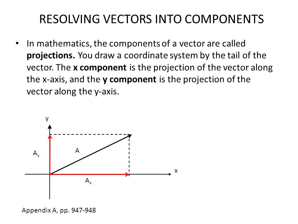 In mathematics, the components of a vector are called projections.