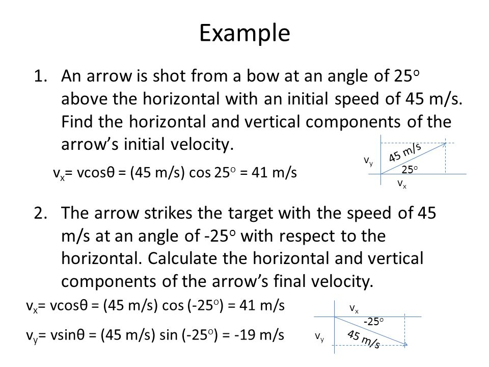 Example 1.An arrow is shot from a bow at an angle of 25 o above the horizontal with an initial speed of 45 m/s. Find the horizontal and vertical compo