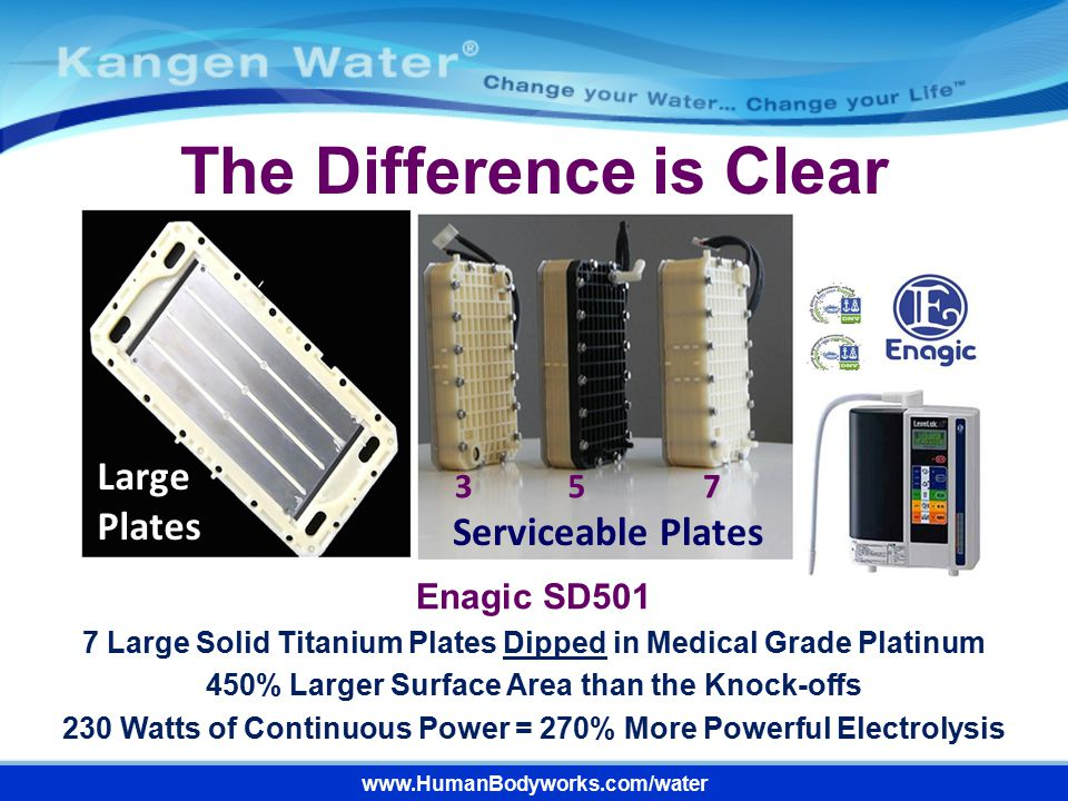 www.HumanBodyworks.com/water The Difference is Clear Large Plates Serviceable Plates 357 Enagic SD501 7 Large Solid Titanium Plates Dipped in Medical