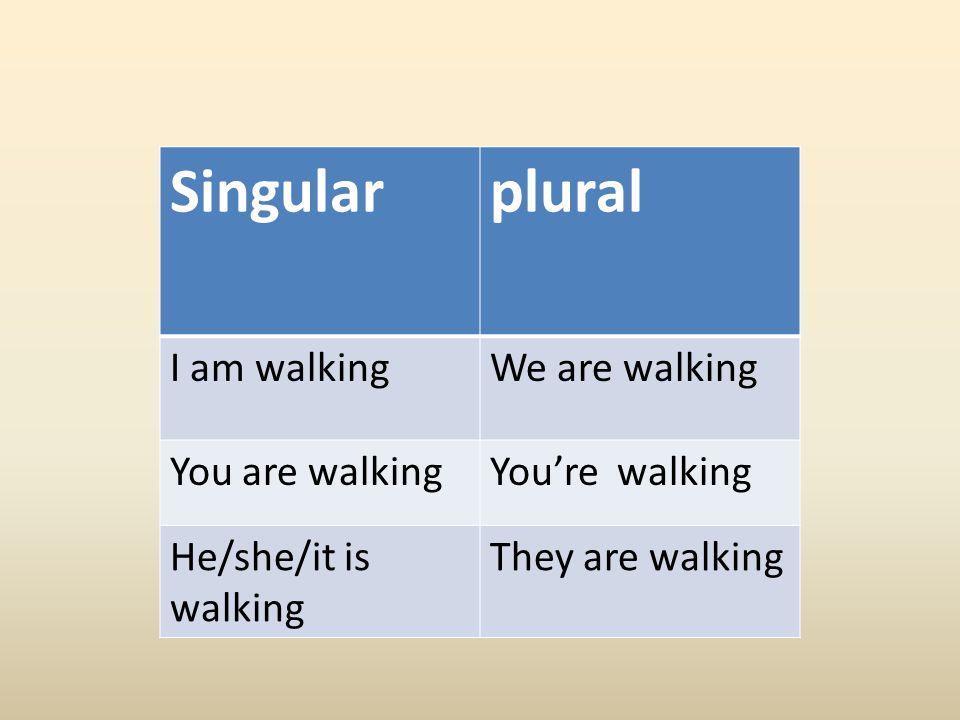 Singularplural I am walkingWe are walking You are walkingYou're walking He/she/it is walking They are walking