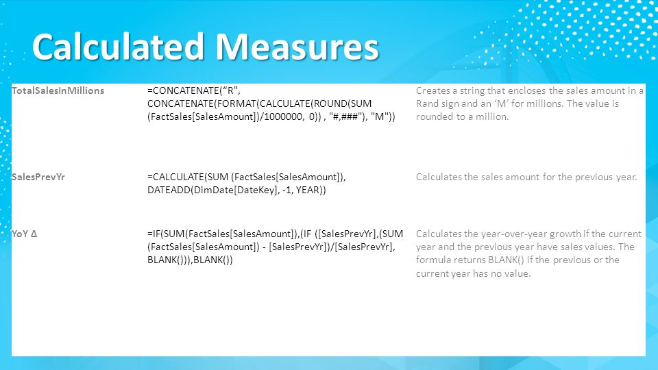 "Calculated Measures TotalSalesInMillions=CONCATENATE(""R"