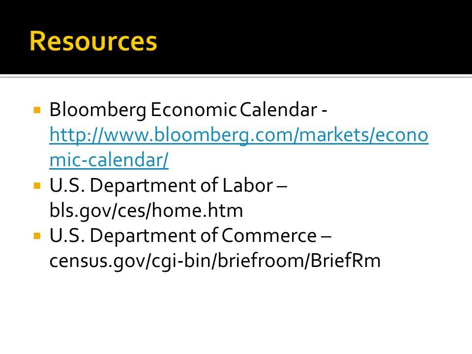  Bloomberg Economic Calendar - http://www.bloomberg.com/markets/econo mic-calendar/ http://www.bloomberg.com/markets/econo mic-calendar/  U.S.