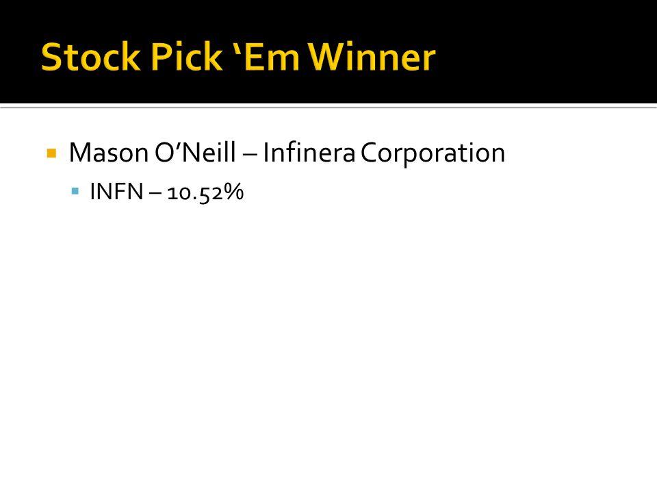  Mason O'Neill – Infinera Corporation  INFN – 10.52%