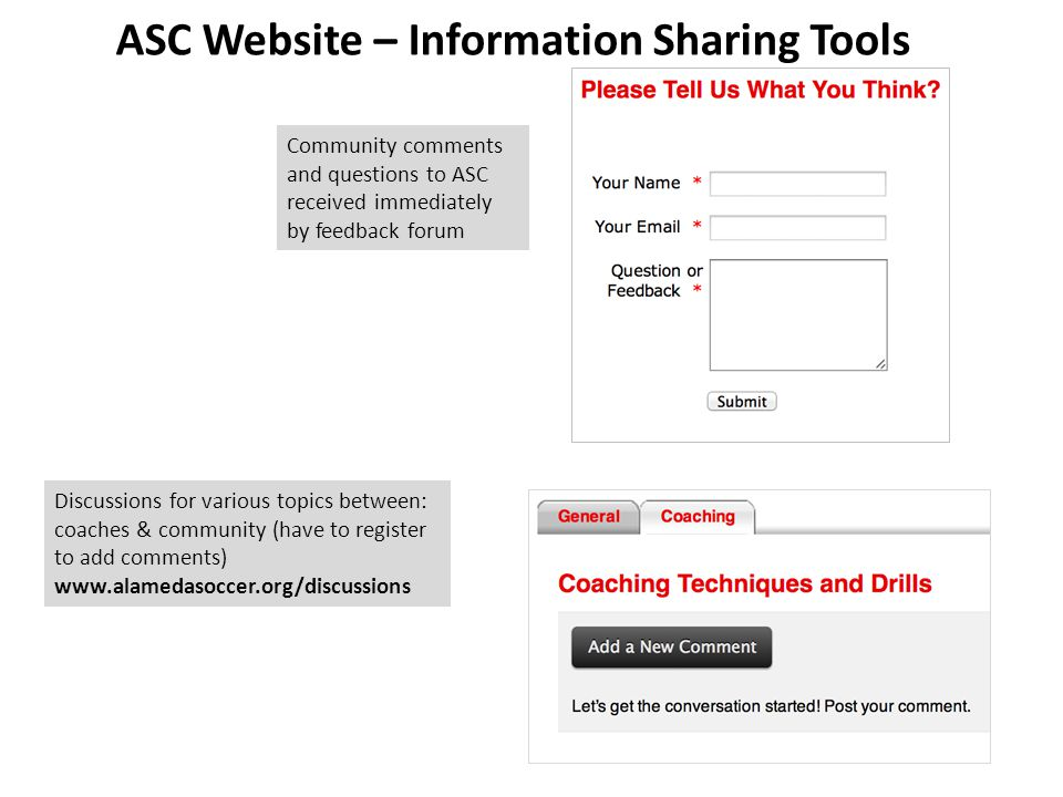 ASC Website – Information Sharing Tools Community comments and questions to ASC received immediately by feedback forum Discussions for various topics between: coaches & community (have to register to add comments) www.alamedasoccer.org/discussions