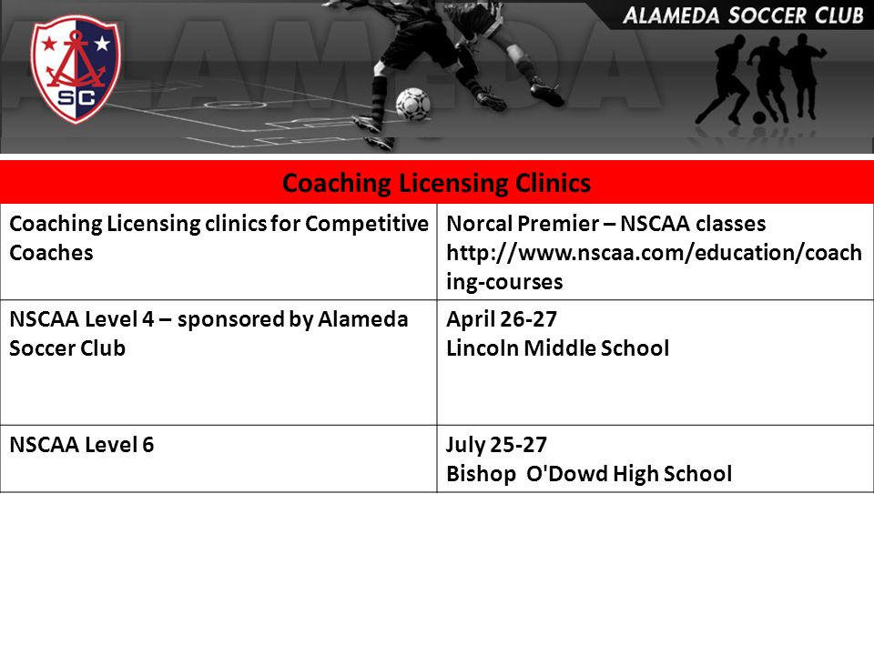 Coaching Licensing Clinics Coaching Licensing clinics for Competitive Coaches Norcal Premier – NSCAA classes http://www.nscaa.com/education/coach ing-courses NSCAA Level 4 – sponsored by Alameda Soccer Club April 26-27 Lincoln Middle School NSCAA Level 6July 25-27 Bishop O Dowd High School