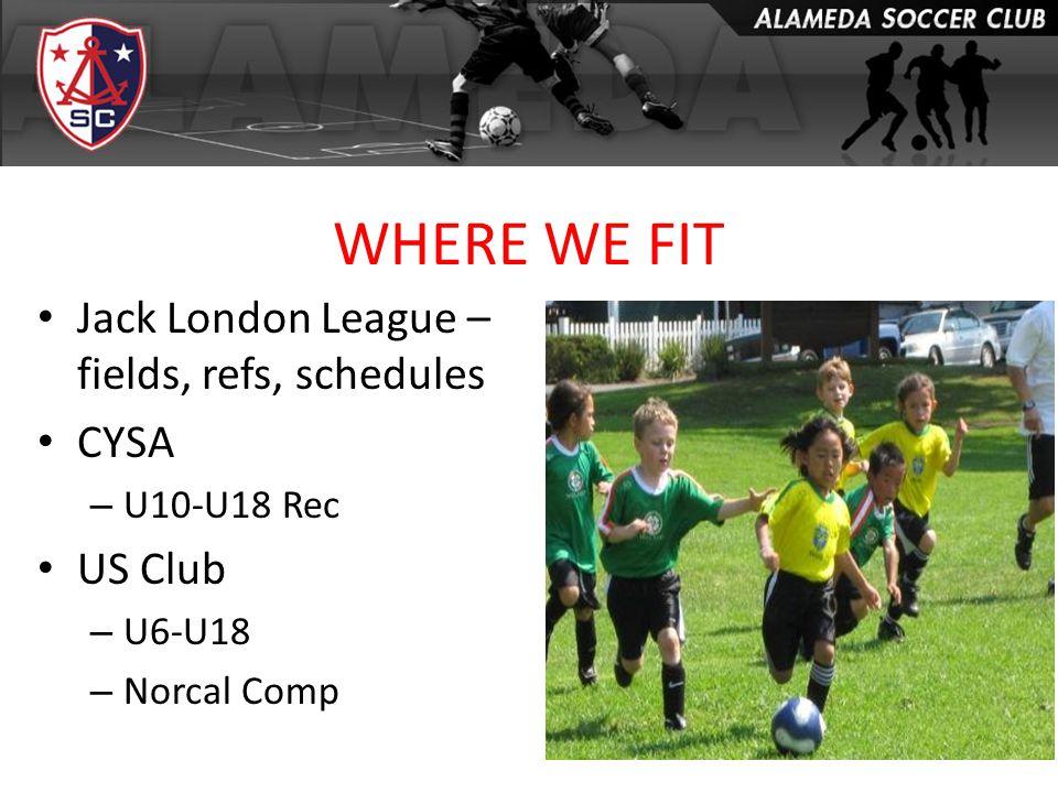 WHERE WE FIT Jack London League – fields, refs, schedules CYSA – U10-U18 Rec US Club – U6-U18 – Norcal Comp