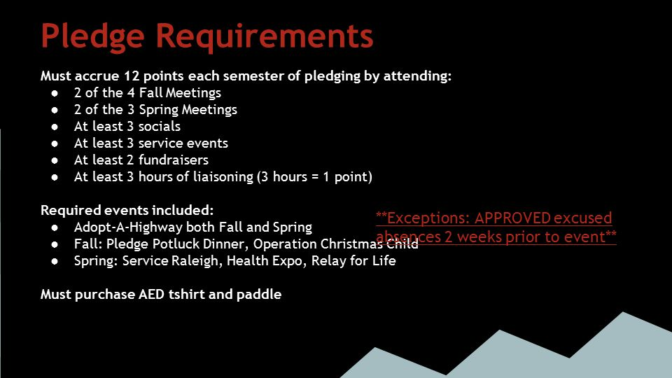 Member Requirements Must accrue 10 points each semester by attending: ● 2 of the 4 Fall Meetings ● 2 of the 3 Spring Meetings ● At least 2 socials ● At least 2 service events ● At least 2 fundraisers ● At least 3 hours of liaisoning (3 hours = 1 point) Required events included: ● Fall: Operation Christmas Child ● Spring: Health Expo, Relay for Life or Service Raleigh **Exceptions: APPROVED excused absences 2 weeks prior to event**