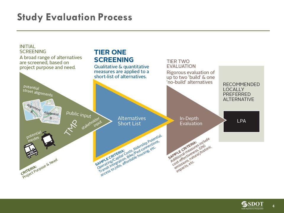 Study Evaluation Process 4