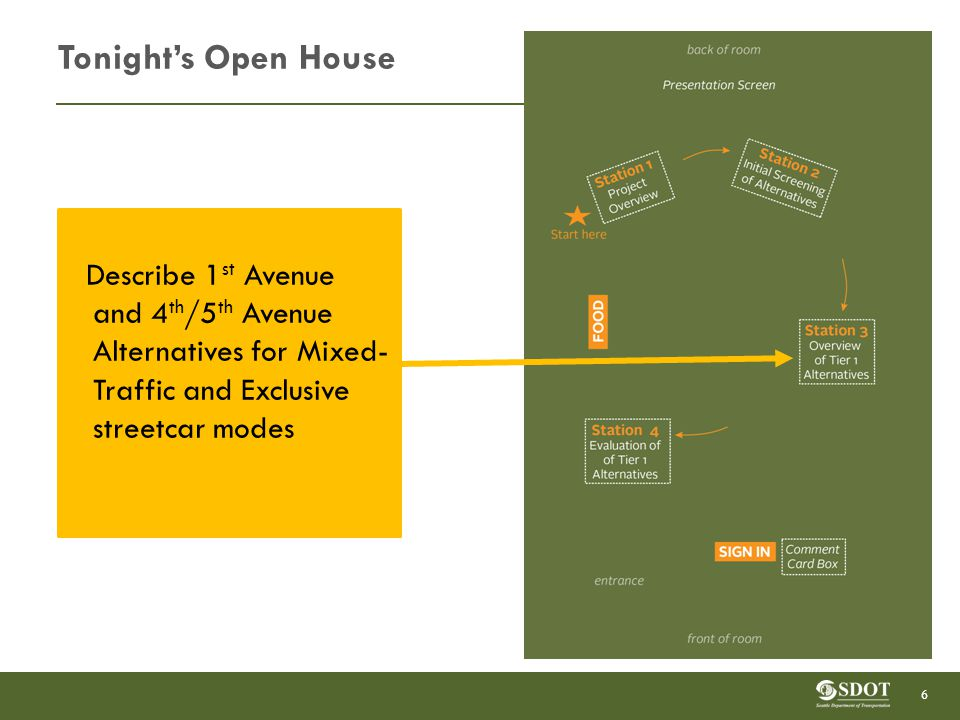 Tonight's Open House Get your input on which remaining alternative best meets the project purpose and goals 7