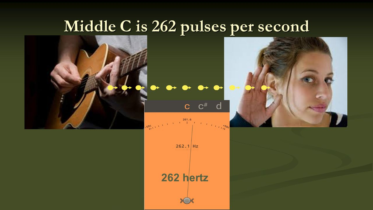 Middle C is 262 pulses per second 262 hertz