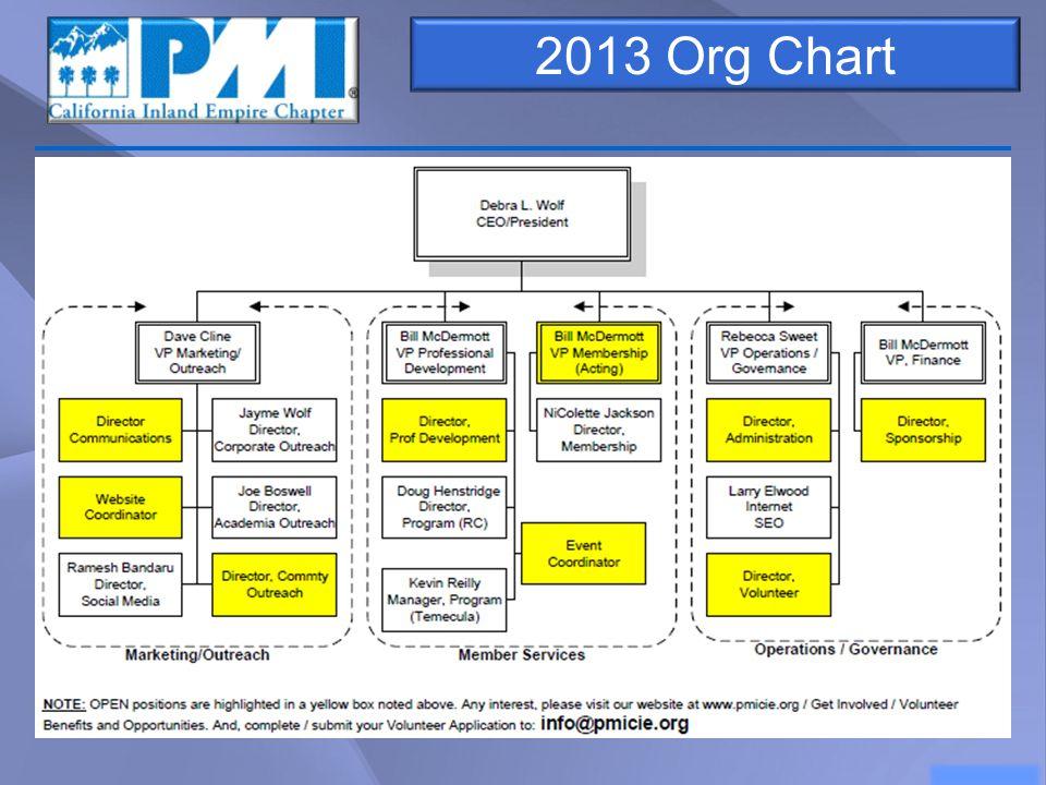 2013 Org Chart