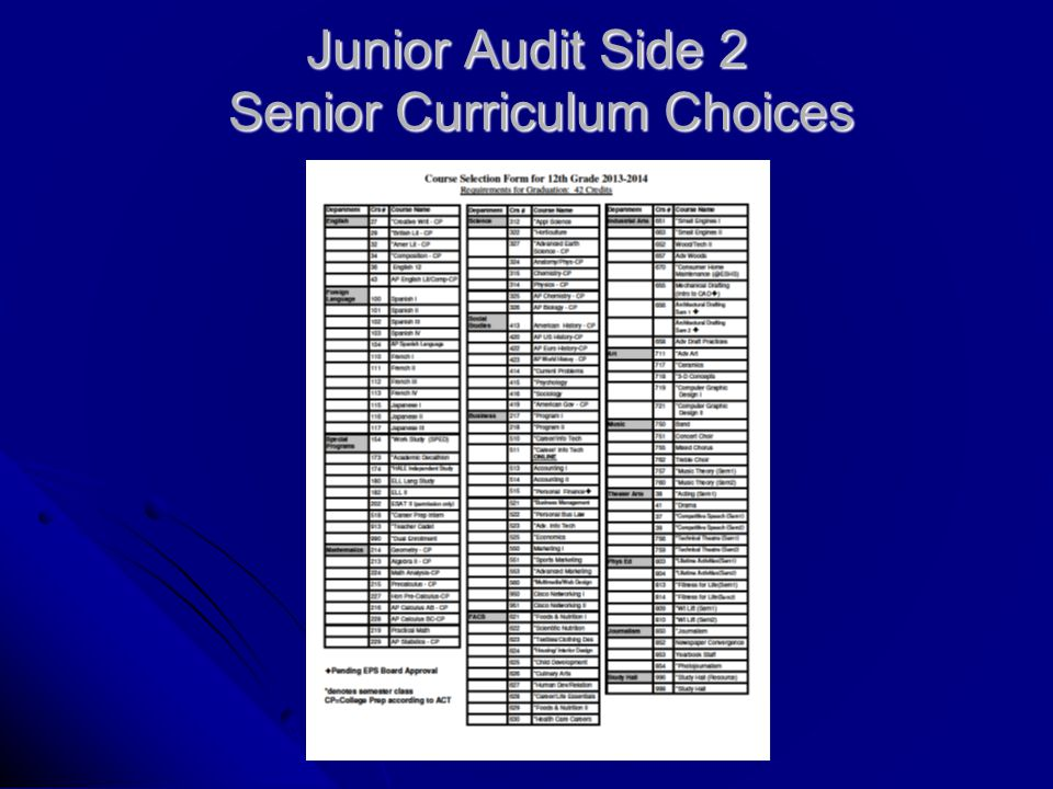 Junior Audit Side 2 Senior Curriculum Choices