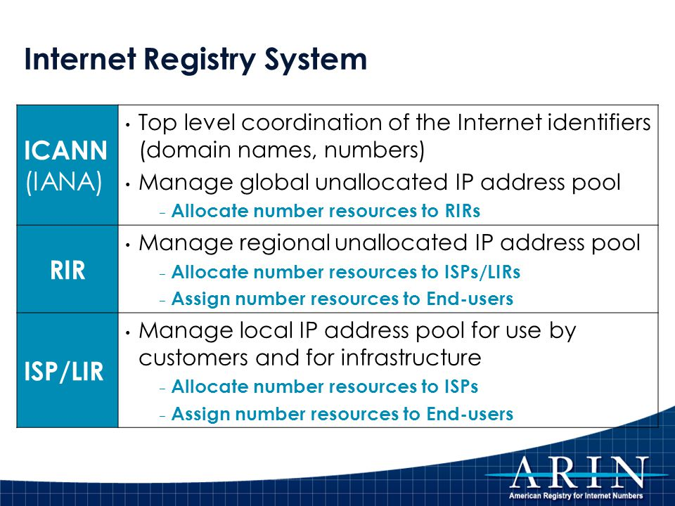 Number Resource Provisioning Hierarchy ICANN / IANA (Internet Assigned Numbers Authority) Manage global unallocated IP address pool ISPs End Users ISPs RIRs (AfriNIC, APNIC, ARIN, LACNIC, RIPE NCC) Manage regional unallocated IP address pool Re-AllocateRe-Assign End Users Allocate AssignAllocate