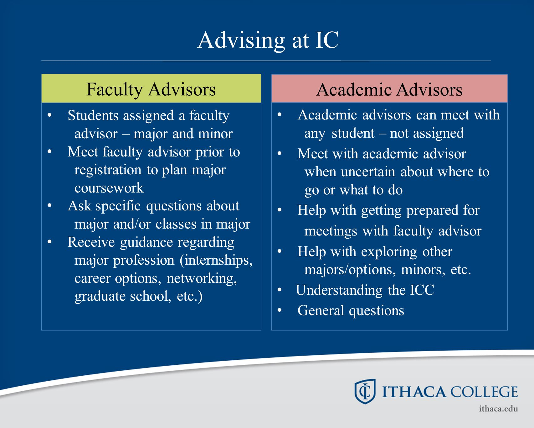 Faculty Advisors Students assigned a faculty advisor – major and minor Meet faculty advisor prior to registration to plan major coursework Ask specifi