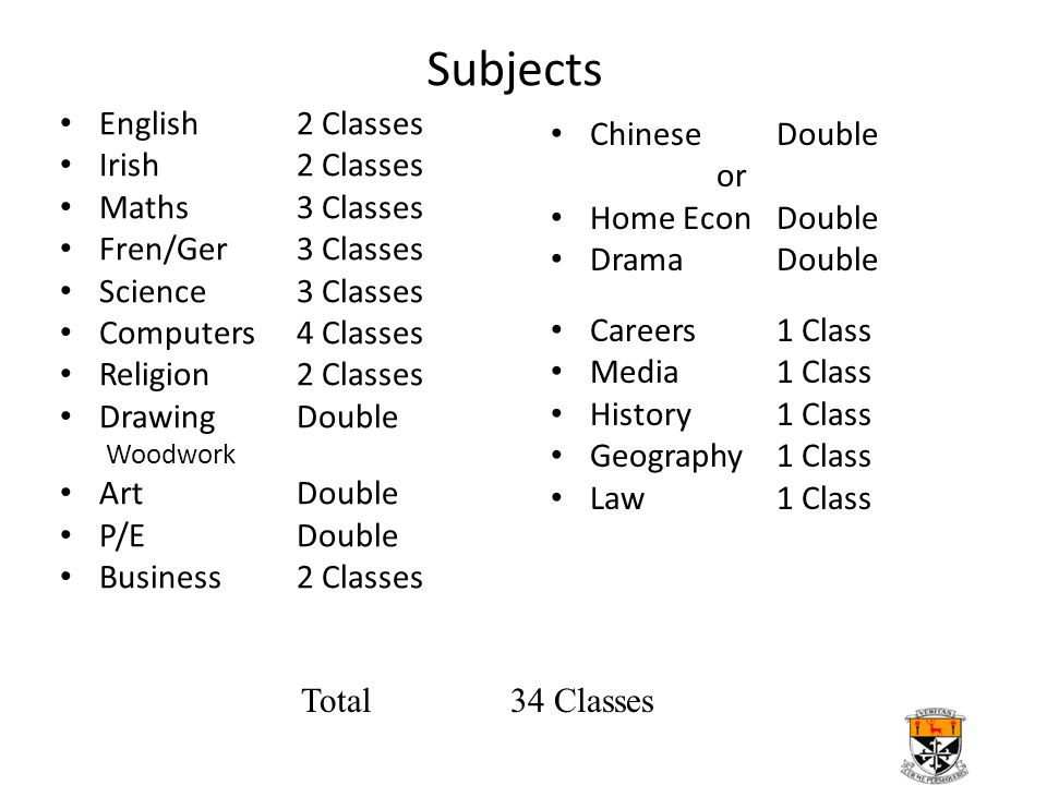Subjects English2 Classes Irish2 Classes Maths3 Classes Fren/Ger3 Classes Science3 Classes Computers4 Classes Religion2 Classes DrawingDouble Woodwork ArtDouble P/EDouble Business2 Classes Careers1 Class Media1 Class History1 Class Geography1 Class Law1 Class Total34 Classes ChineseDouble or Home EconDouble DramaDouble