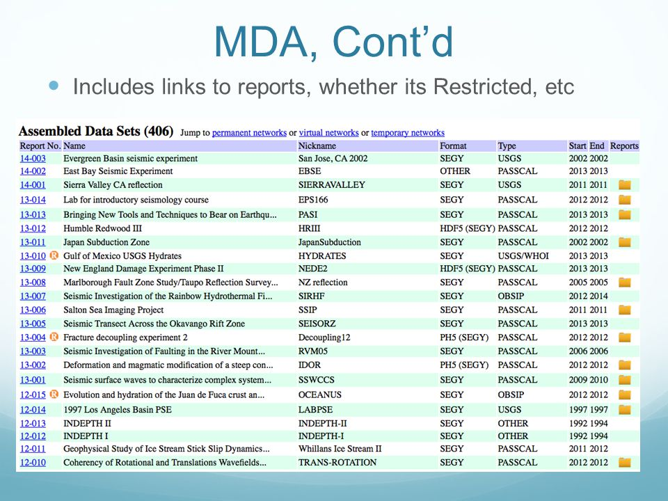 MDA, Cont'd Includes links to reports, whether its Restricted, etc