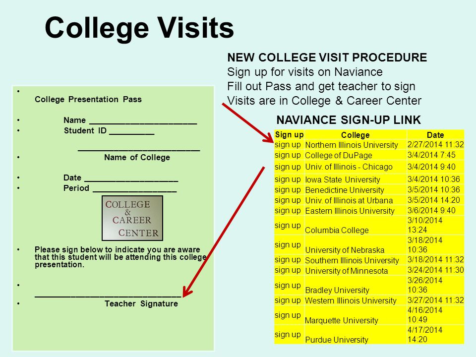 College Visits College Presentation Pass Name _______________________ Student ID __________ __________________________ Name of College Date ____________________ Period __________________ Please sign below to indicate you are aware that this student will be attending this college presentation.
