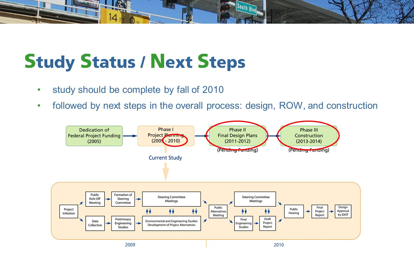 study should be complete by fall of 2010 followed by next steps in the overall process: design, ROW, and construction