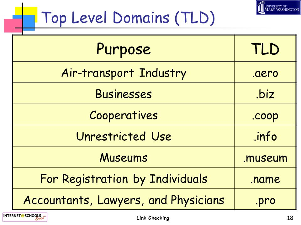 Link Checking 18 Top Level Domains (TLD) PurposeTLD Air-transport Industry.aero Businesses.biz Cooperatives.coop Unrestricted Use.info Museums.museum