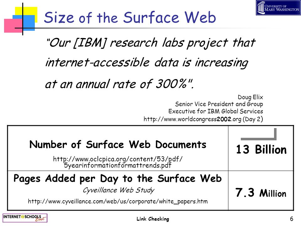 "Link Checking 6 Size of the Surface Web "" Our [IBM] research labs project that internet-accessible data is increasing at an annual rate of 300%"