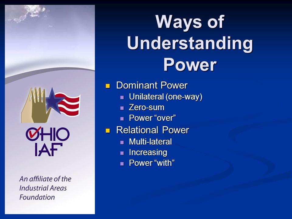 Ways of Understanding Power Dominant Power Dominant Power Unilateral (one-way) Unilateral (one-way) Zero-sum Zero-sum Power over Power over Relational Power Relational Power Multi-lateral Multi-lateral Increasing Increasing Power with Power with